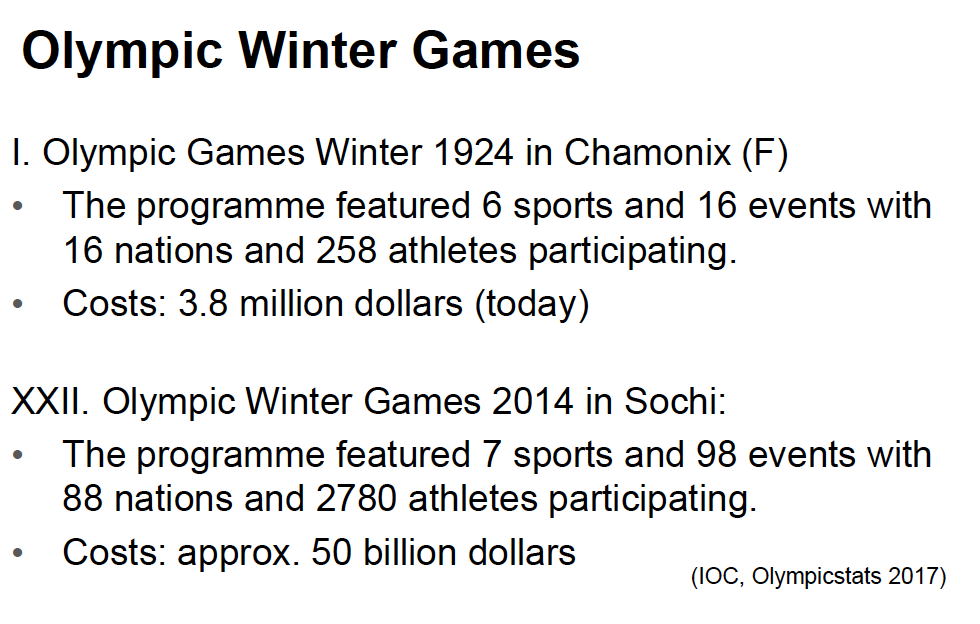 Vinter OS sport mangement betydelse