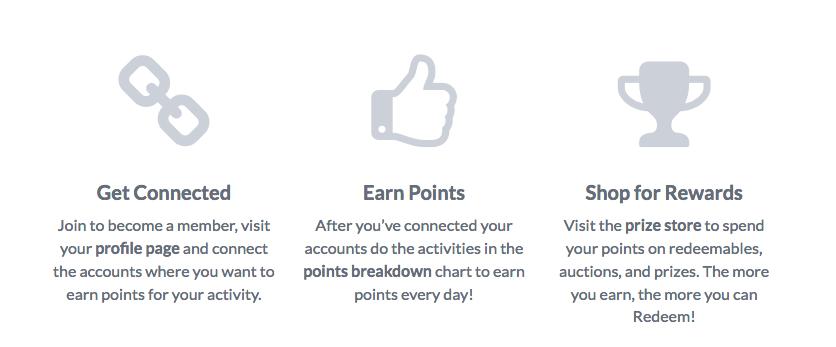 Fan engagement sport marknadsföring sociala medier belöningsprogram