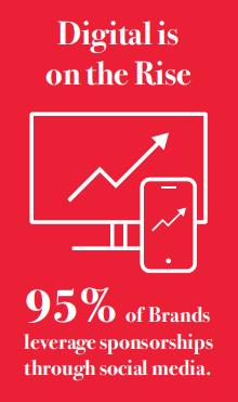 Brands leverage sponsorship Fans insikter data marknadsföring Sportidealisten