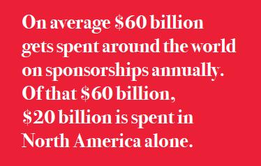 Sponsorship Fans insikter data marknadsföring Sportidealisten