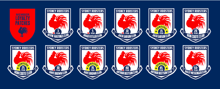 Sydney Roosters Lojalitetsprogam Sportidealisten Sport Management Idrottsvetare SportJobb IdrottsJobb